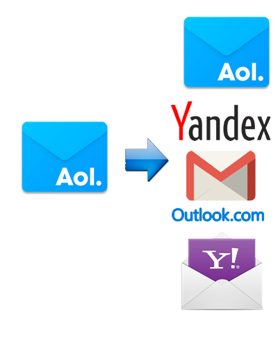 how do i switch email from aol to gmail