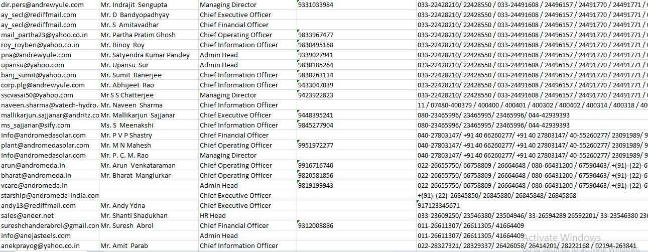 India Email Database, Business Database Lists, Consumer