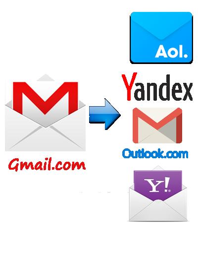 Importing Gmail to Yandex