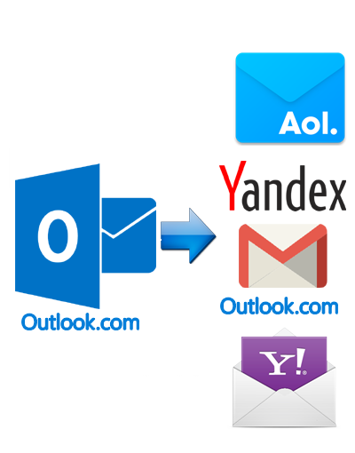 Import your Outlook.com to Gmail