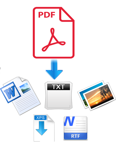 PDF Converter is a online web-based document to PDF converter software