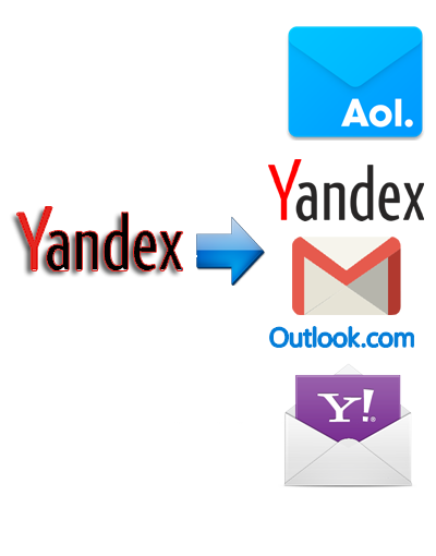 yandex to gmail converter
