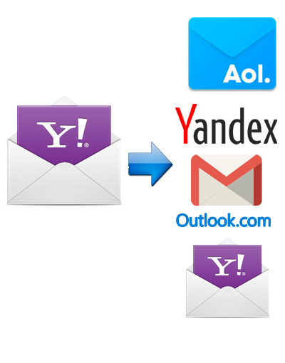 import yahoo mail to outlook.com
